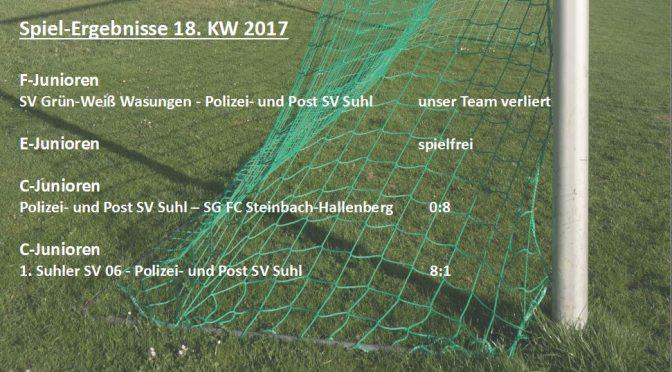 Spielergebnisse 18. KW 2017