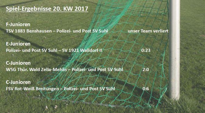 Spielergebnisse 20. KW 2017