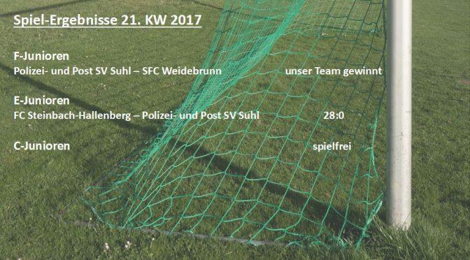 Spielergebnisse 21. KW 2017