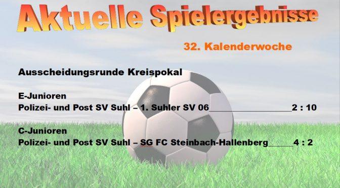 Spielergebnisse 32. KW 2017